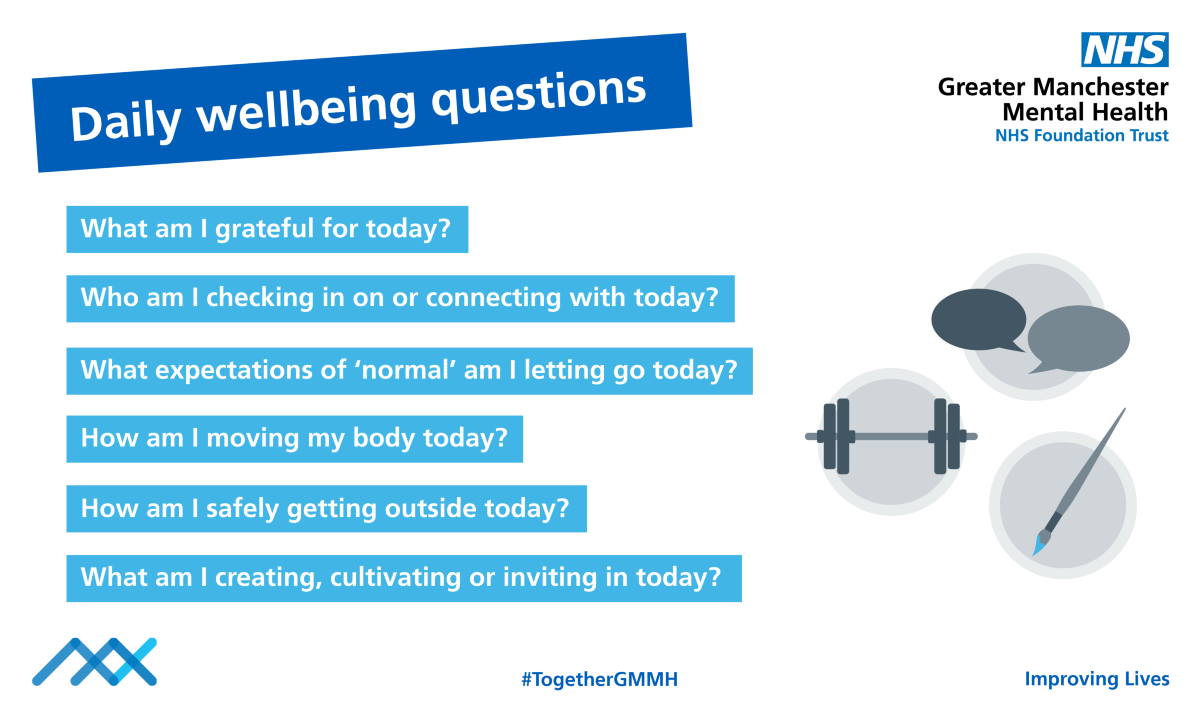 wellbeing questions
